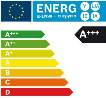 eficiencia energética de las secadoras