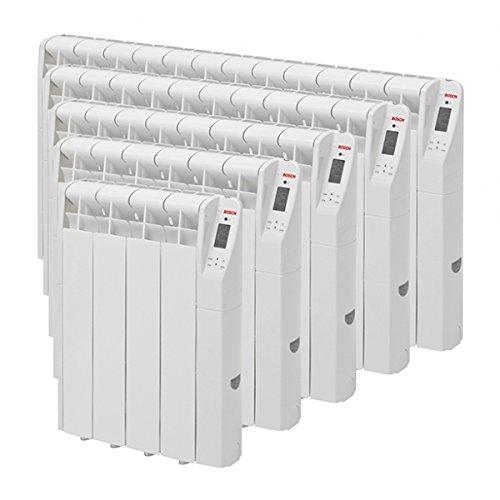 C mo escoger un emisor t rmico calefacci n en - Emisores termicos fluidos ...